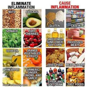 Avoid inflammation with these foods